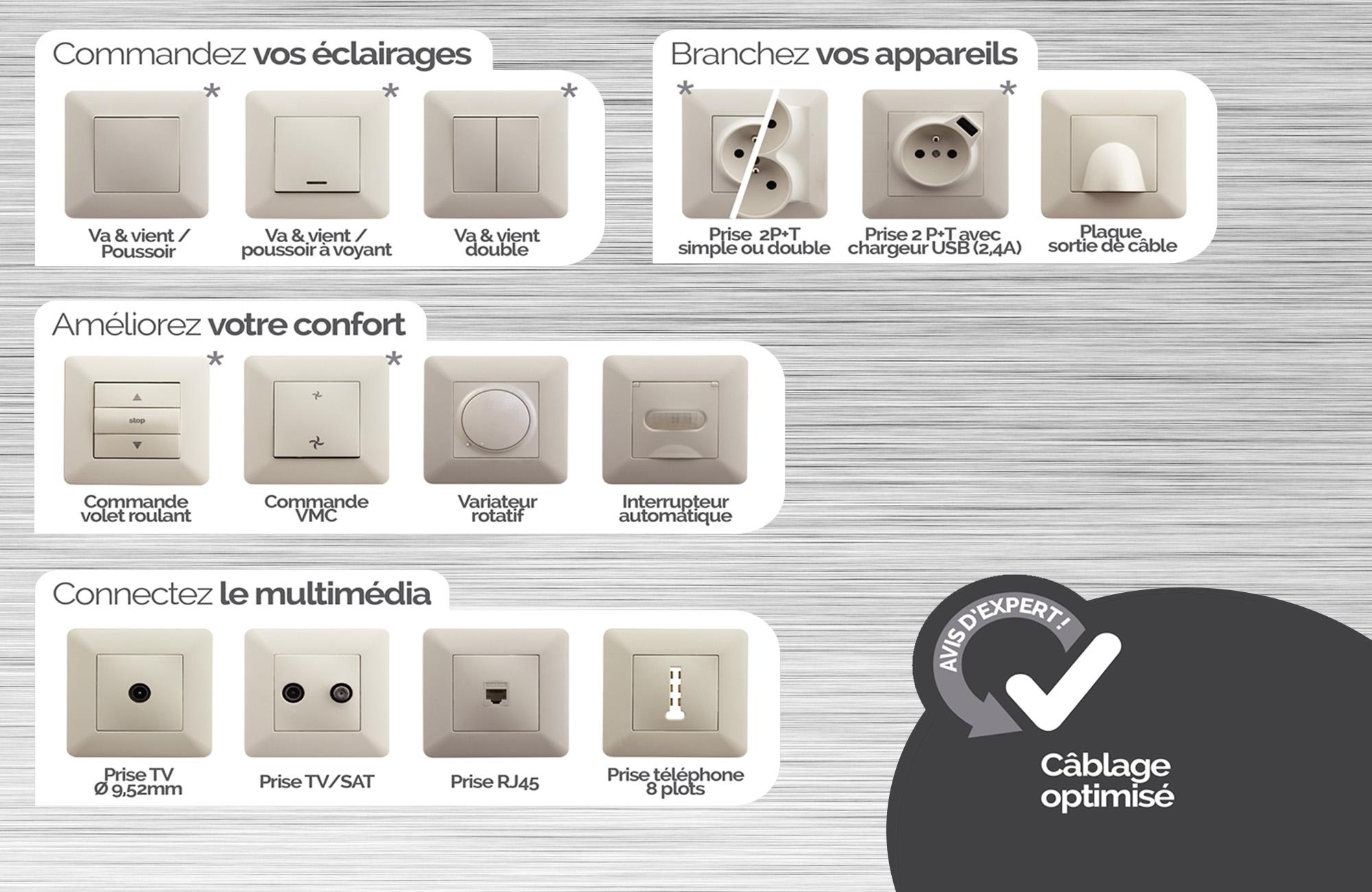 branchement interrupteur volet roulant. Black Bedroom Furniture Sets. Home Design Ideas